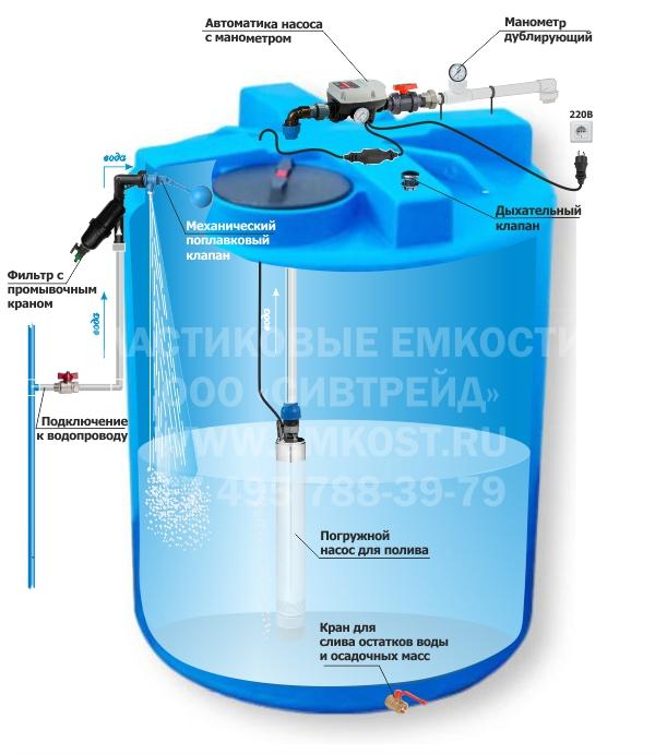 бочка для полива вертикальная с механическим доливм